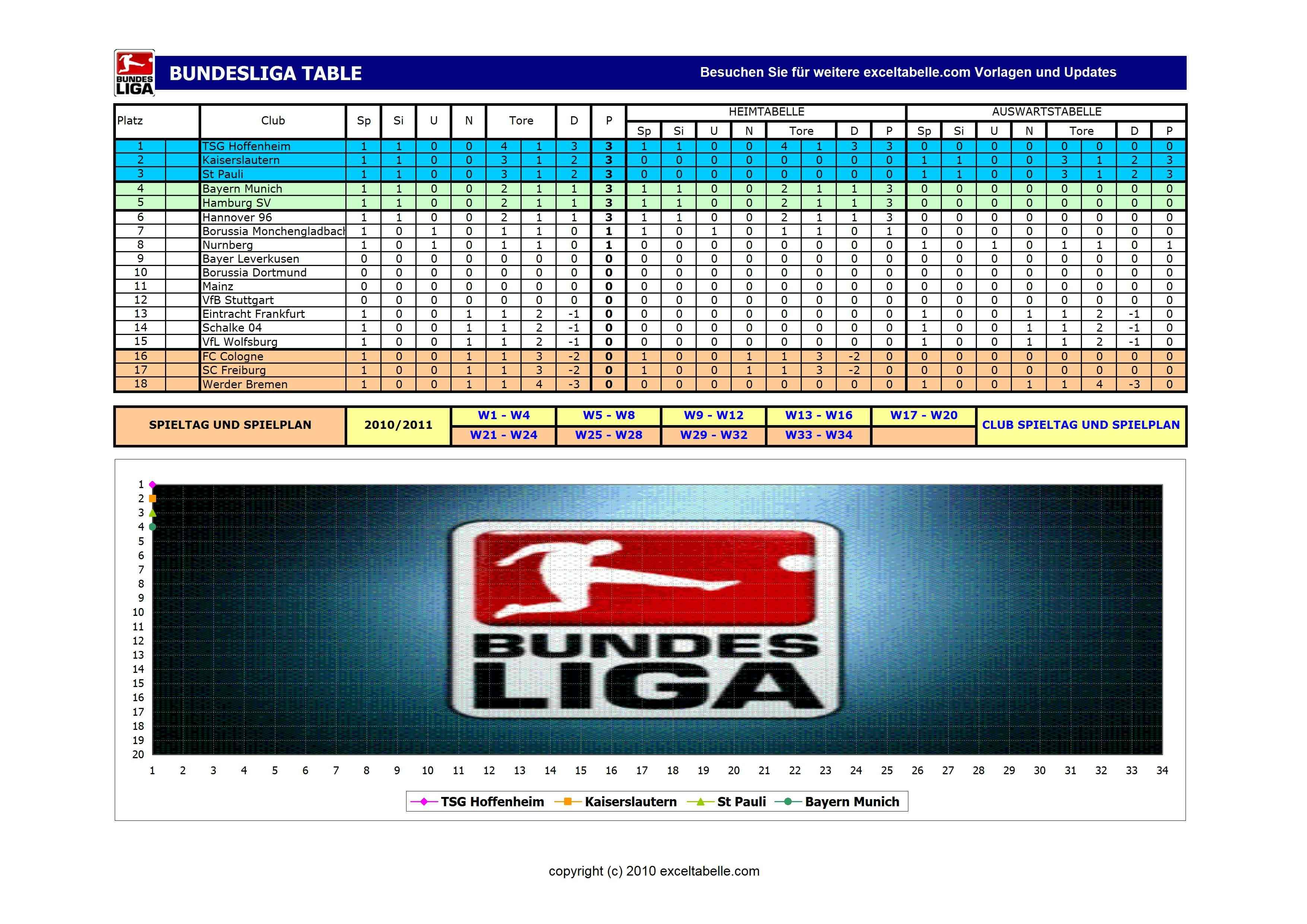 Bundesliga-Spielplan-2010-2011