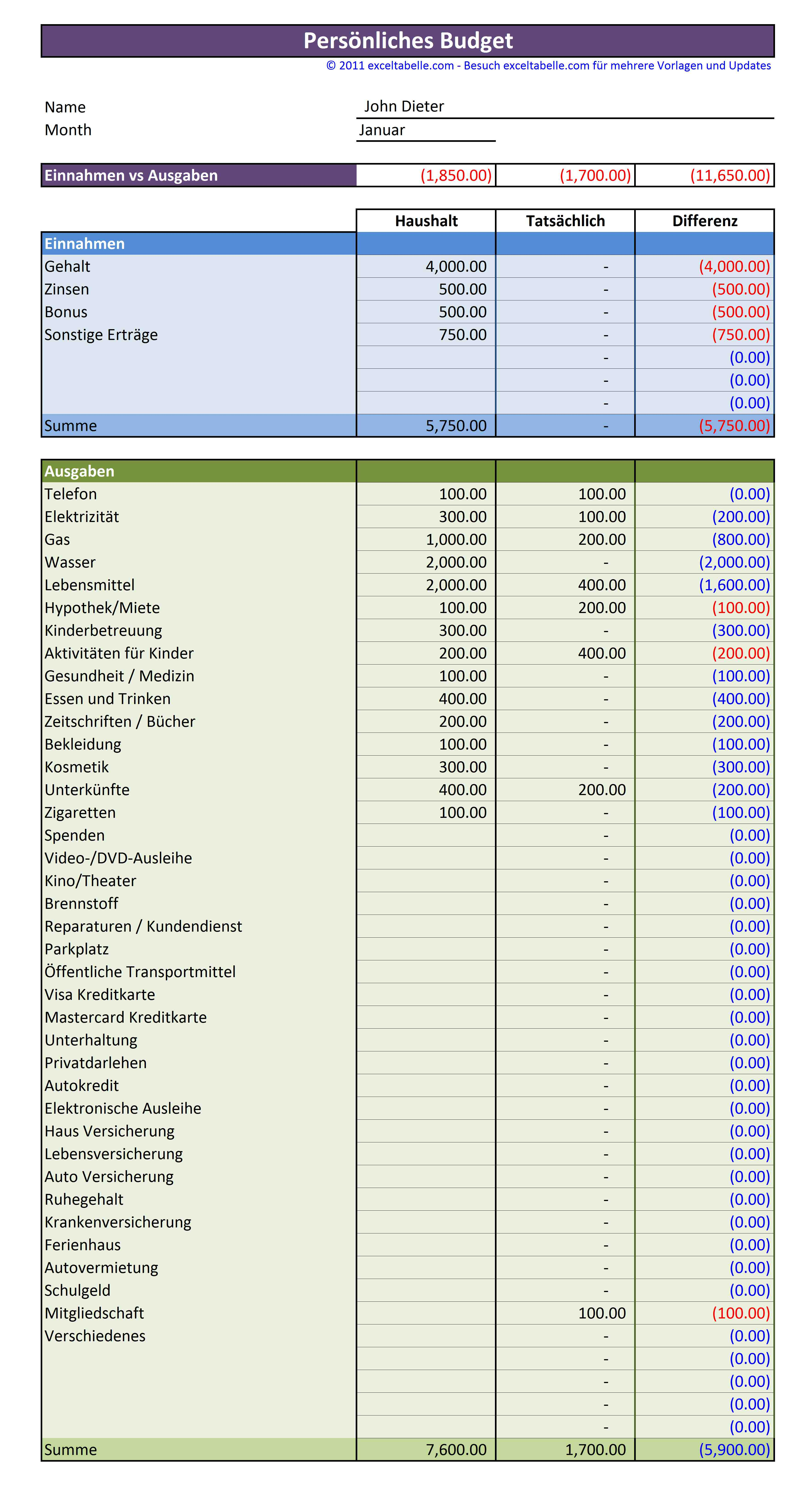 Persönliches-Budget