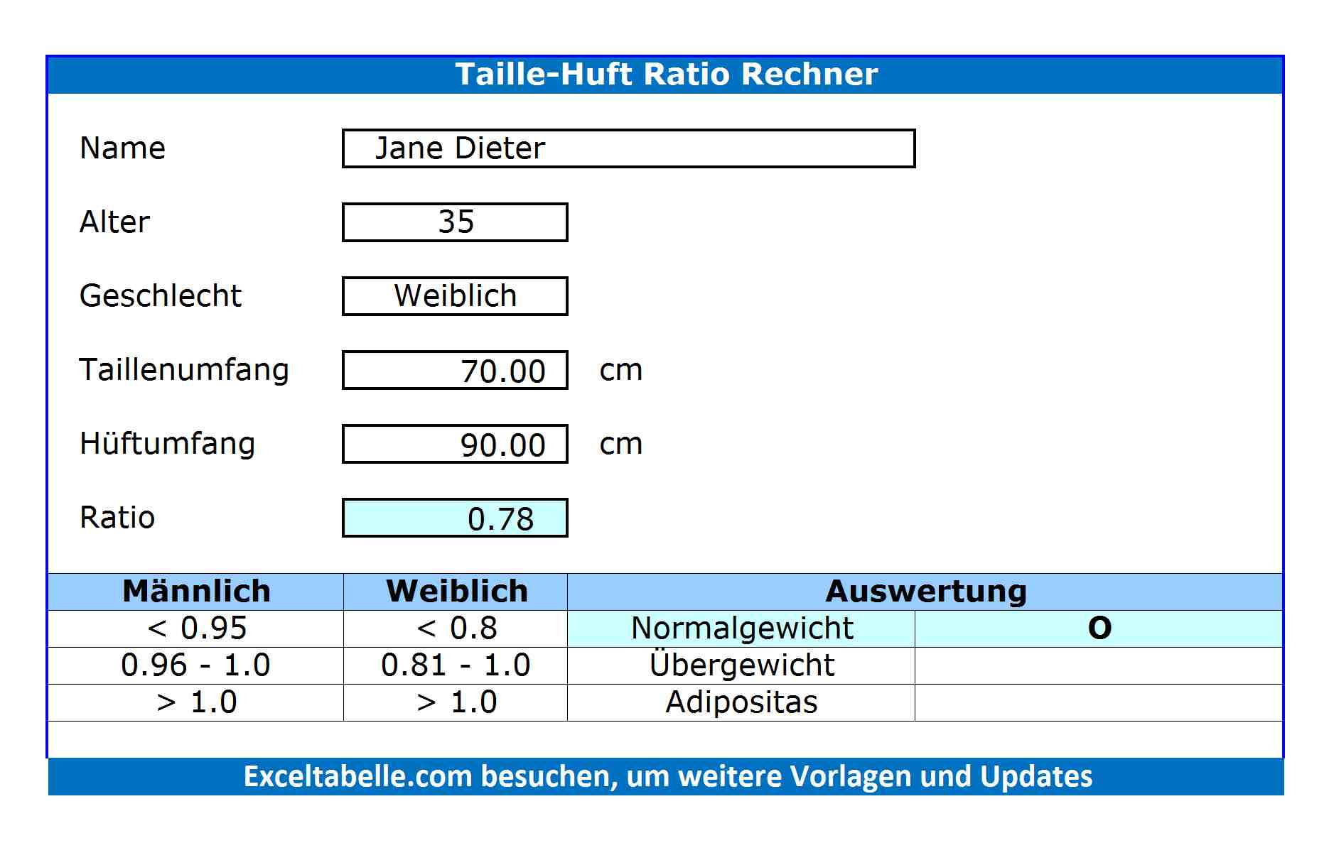 Taille-Huft-Ratio-Rechner
