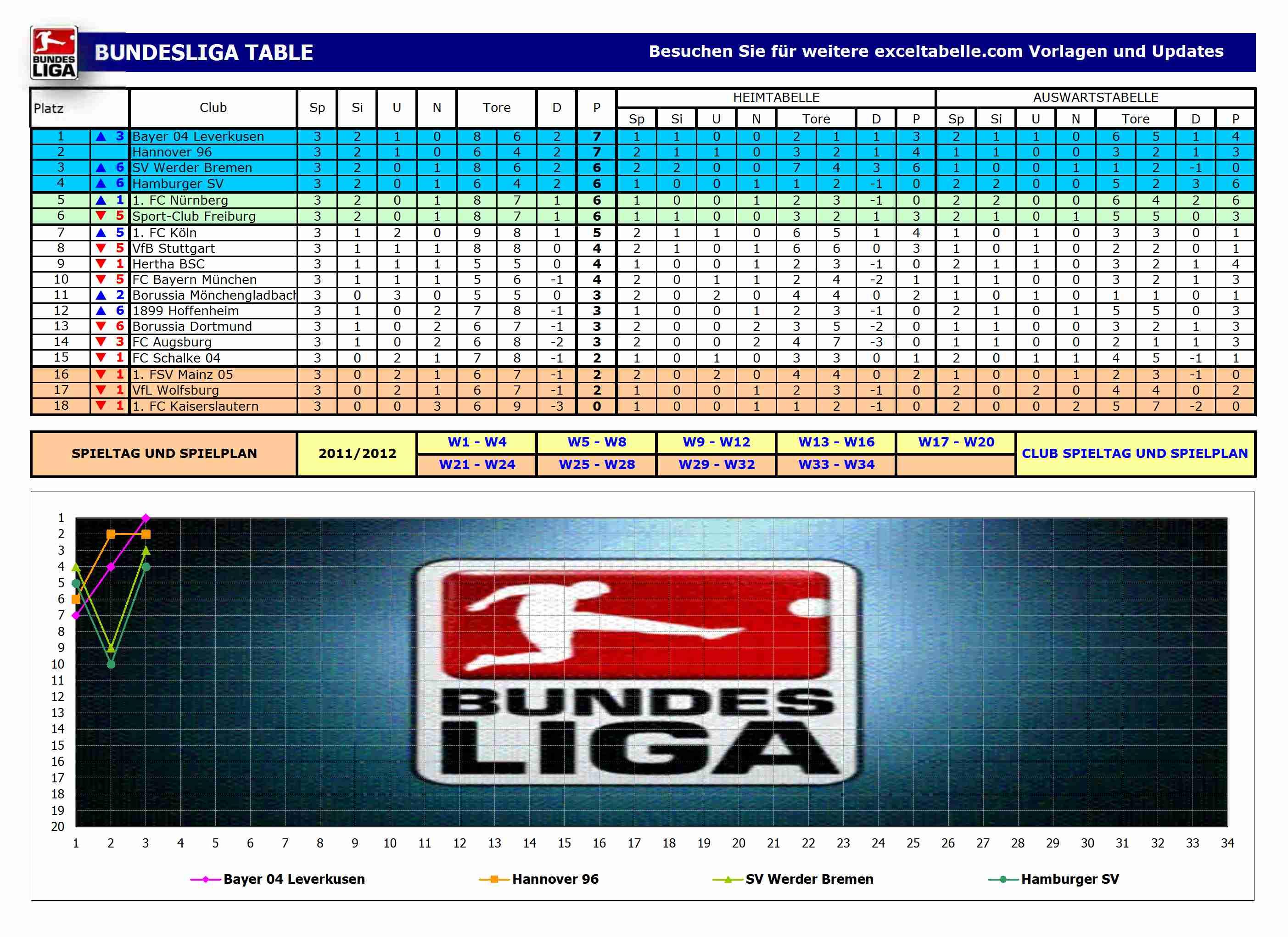Bundesliga-Spielplan-2011-2012