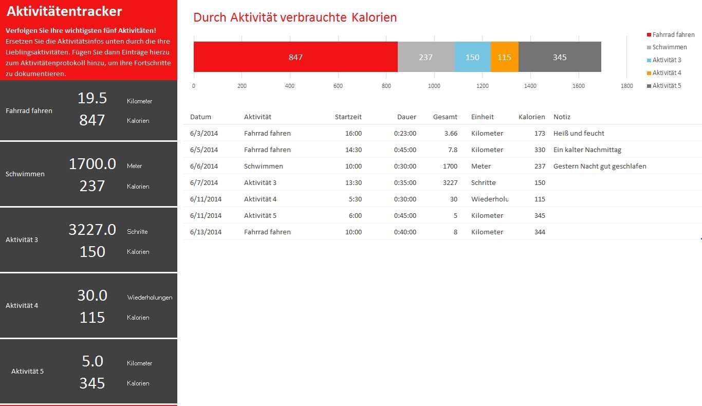 Aktivitätentracker | Excel-Tabelle