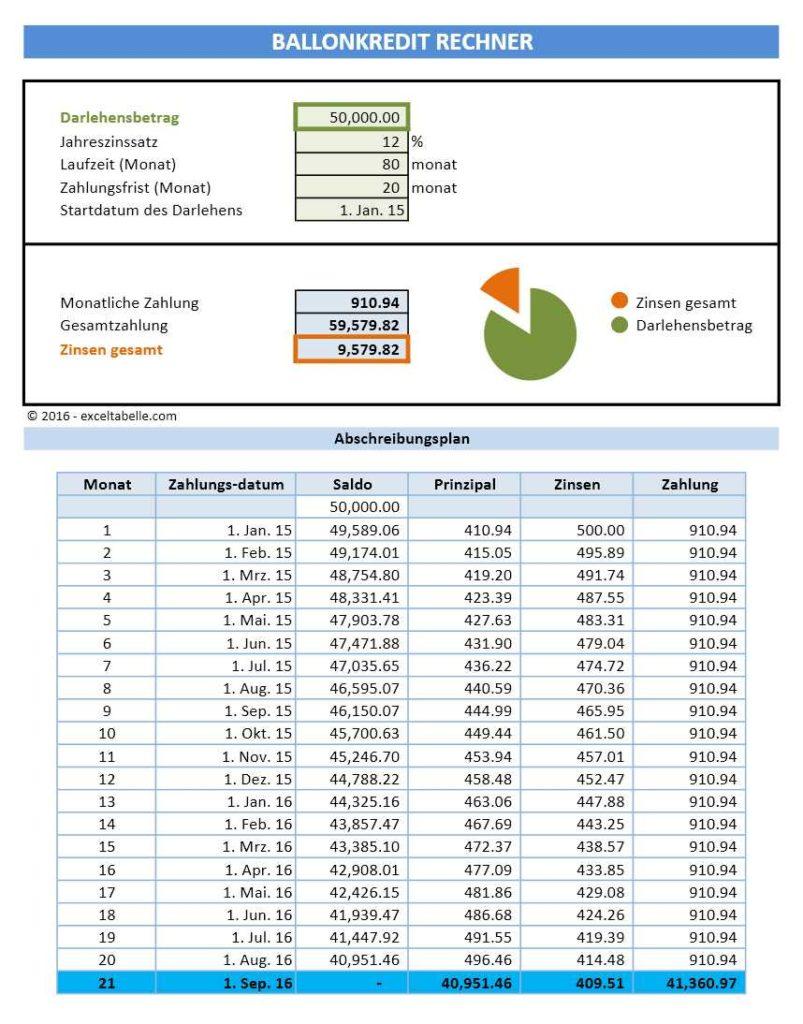 Ballonkredit Rechner Excel Vorlage
