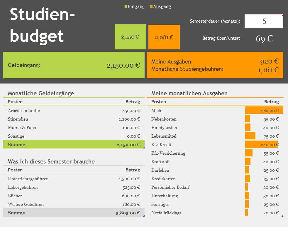 Studienbudget Excel Vorlage