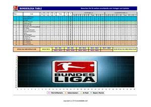 Bundesliga Spielplan 2010/2011