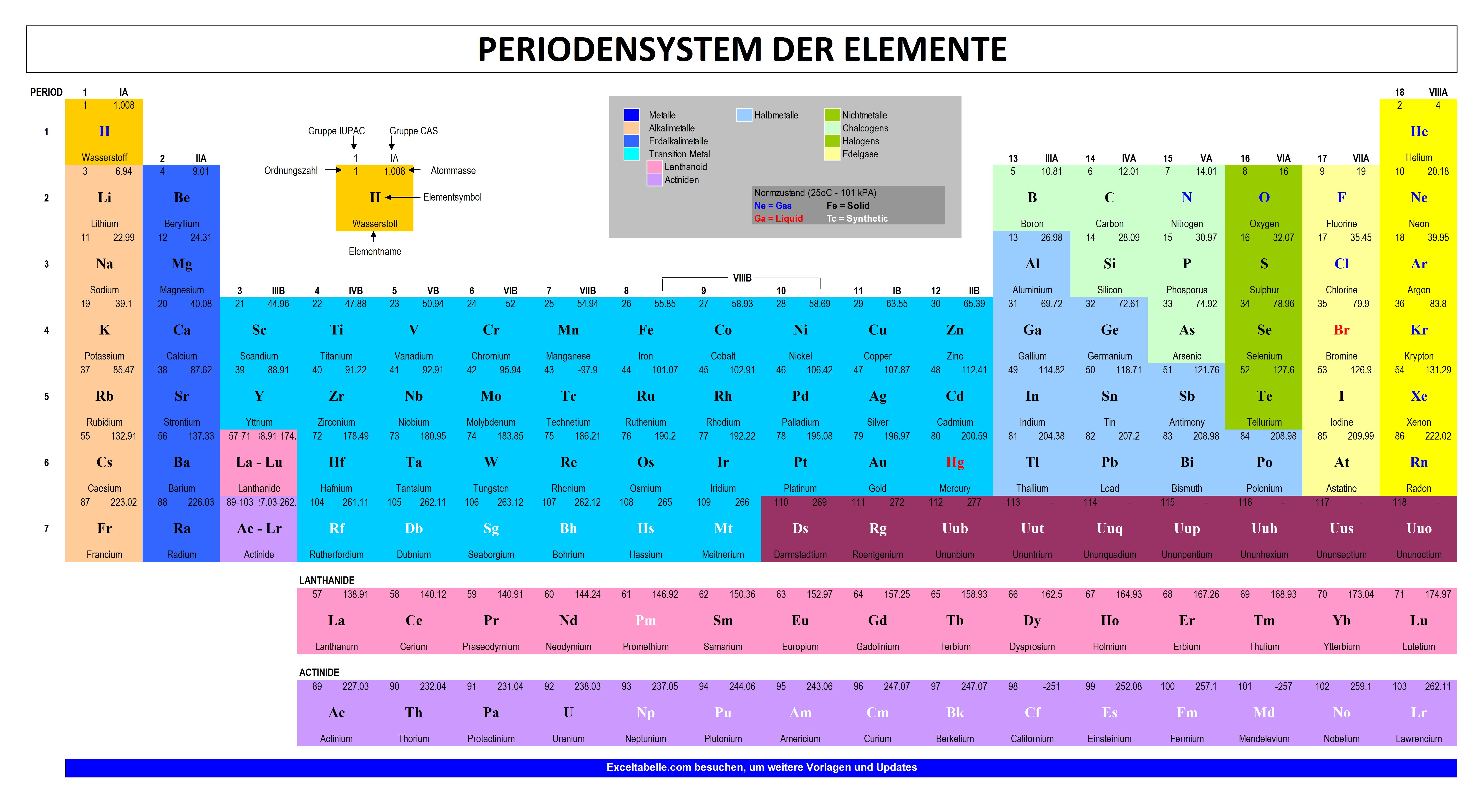 printable periodic table excel templates - HD 1280×800