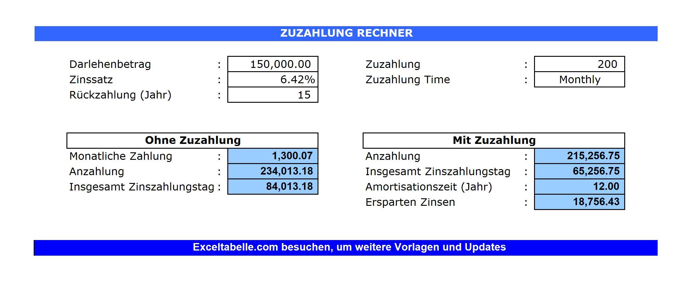 Zuzahlungsrechner | Excel-Tabelle