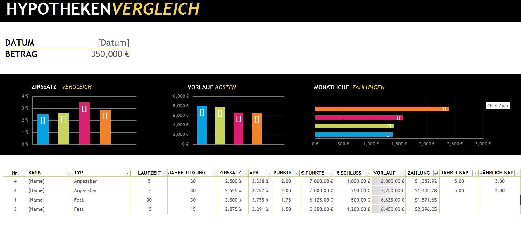 Hypothekenvergleich | Excel-Tabelle
