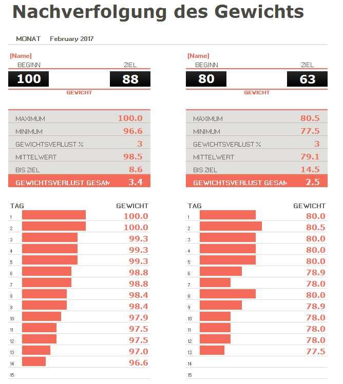 Excel Tabelle - Part 6