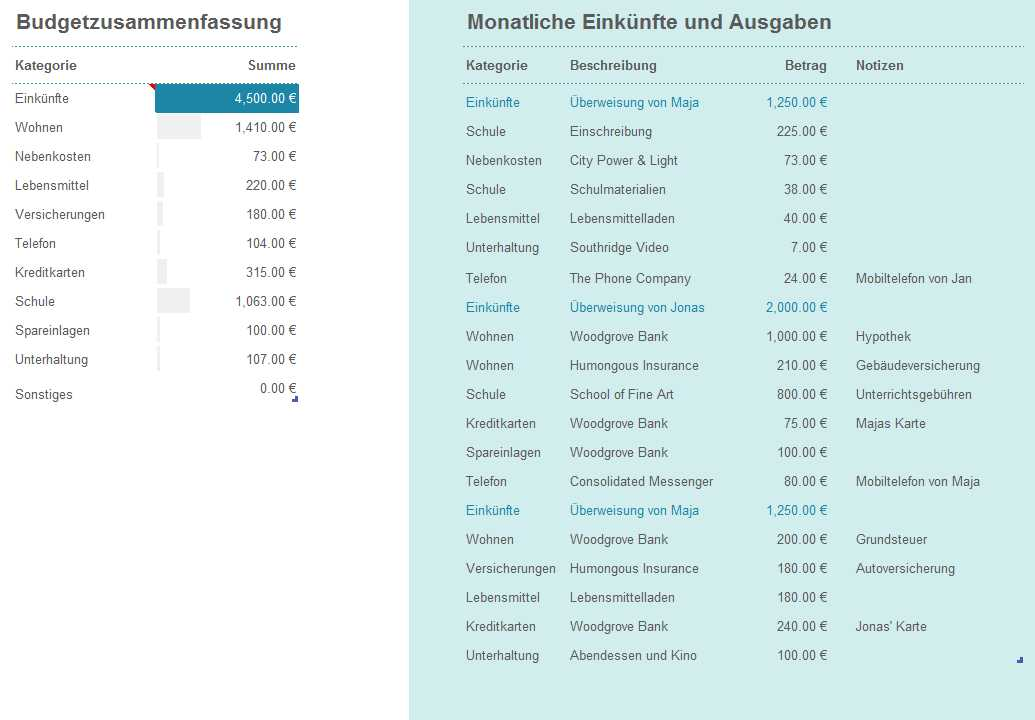 Monatliches Haushaltsbudget | Excel-Tabelle