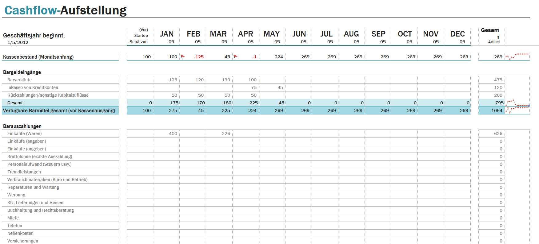Cashflow-Aufstellung | Excel-Tabelle
